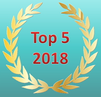 timemanagementtips meest gelezen beste top vijf 2018